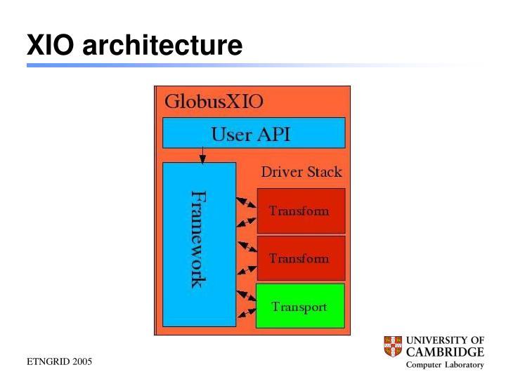 XIO architecture