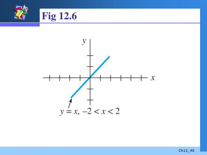 Fig 12.6