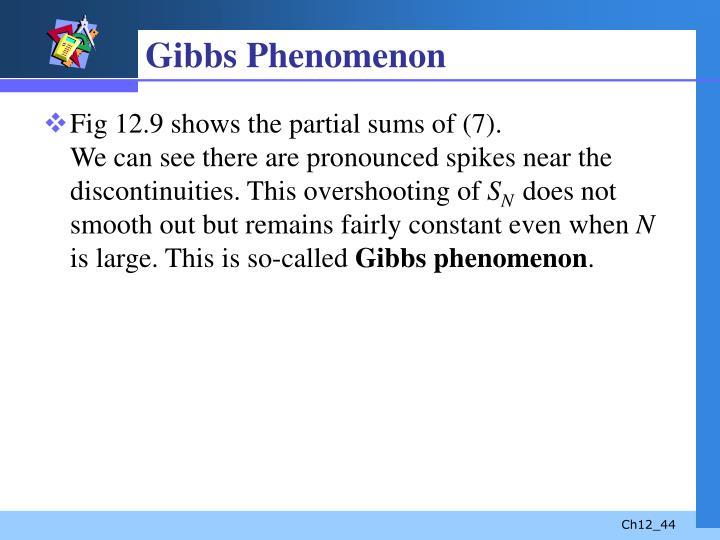 Gibbs Phenomenon