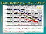 electrodesorption h co at e e 300 ev