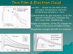 thin film electron cloud