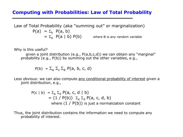 Computing with probabilities law of total probability