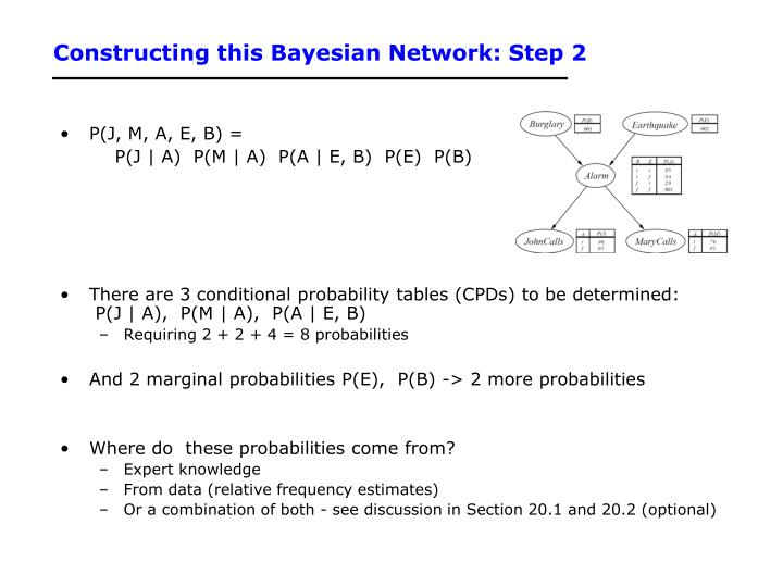 Constructing this Bayesian Network: Step 2