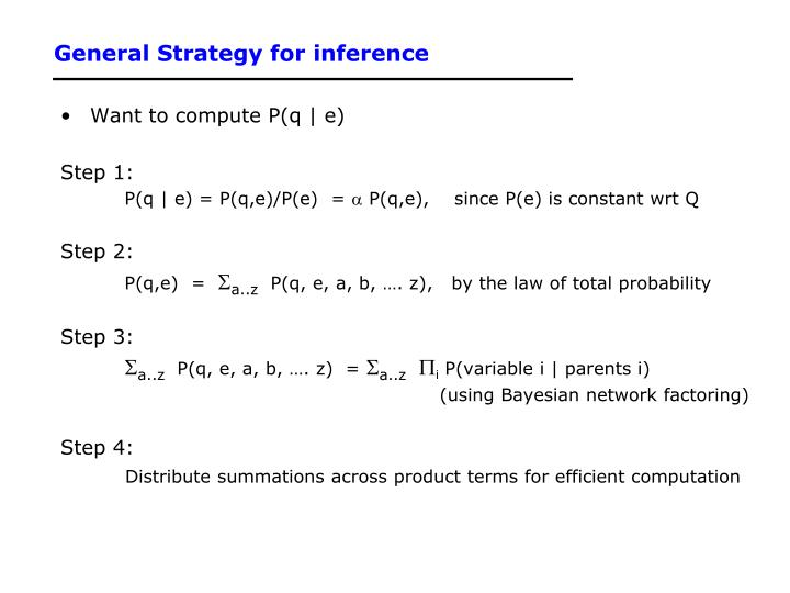 General Strategy for inference