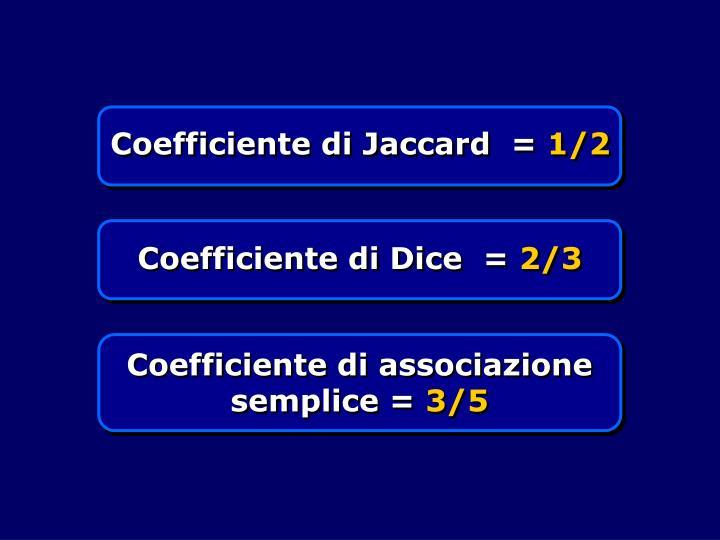 Coefficiente di Jaccard  =