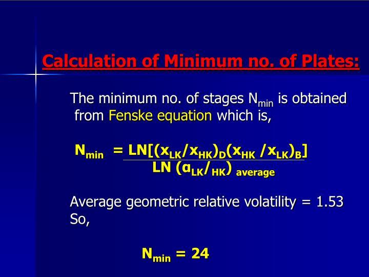Calculation of Minimum no. of Plates: