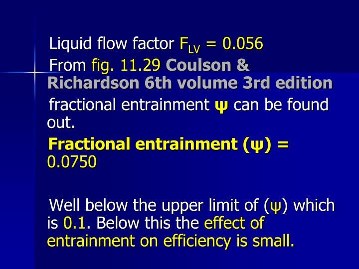 Liquid flow factor