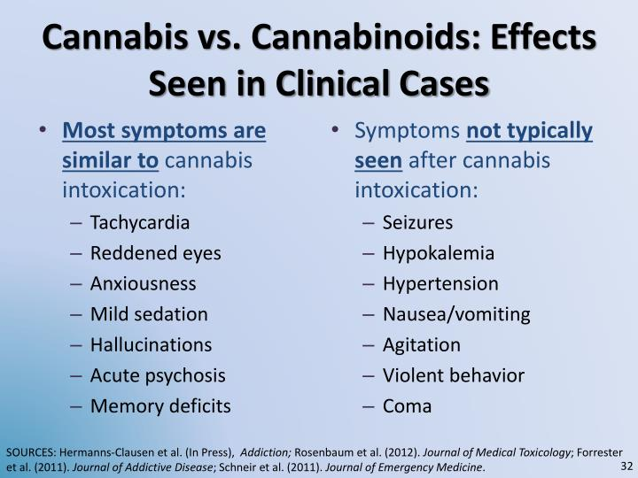 Cannabis vs. Cannabinoids: Effects Seen in Clinical Cases