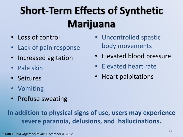 Short-Term Effects of Synthetic Marijuana