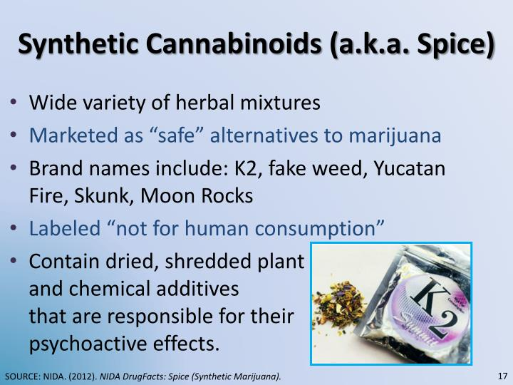 Synthetic Cannabinoids (a.k.a. Spice)