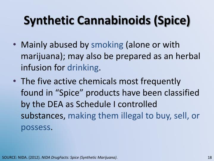 Synthetic Cannabinoids (Spice)