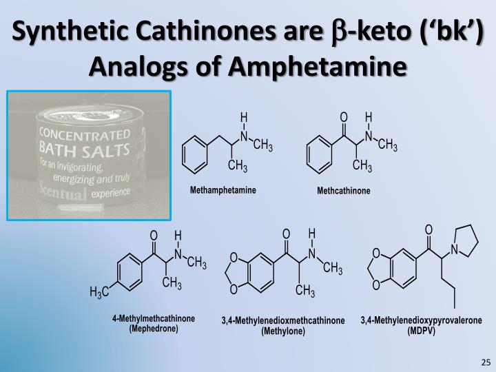 Synthetic Cathinones are