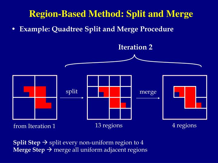 Region-Based Method: Split and Merge