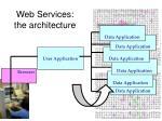 web services the architecture