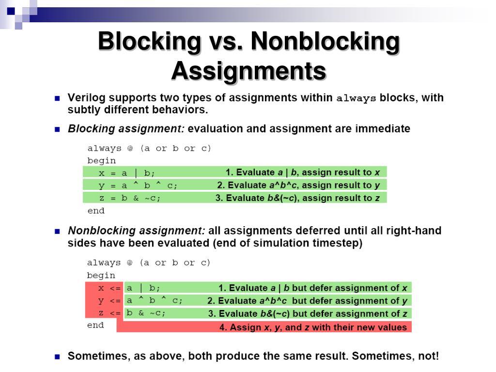 Always Block In Verilog