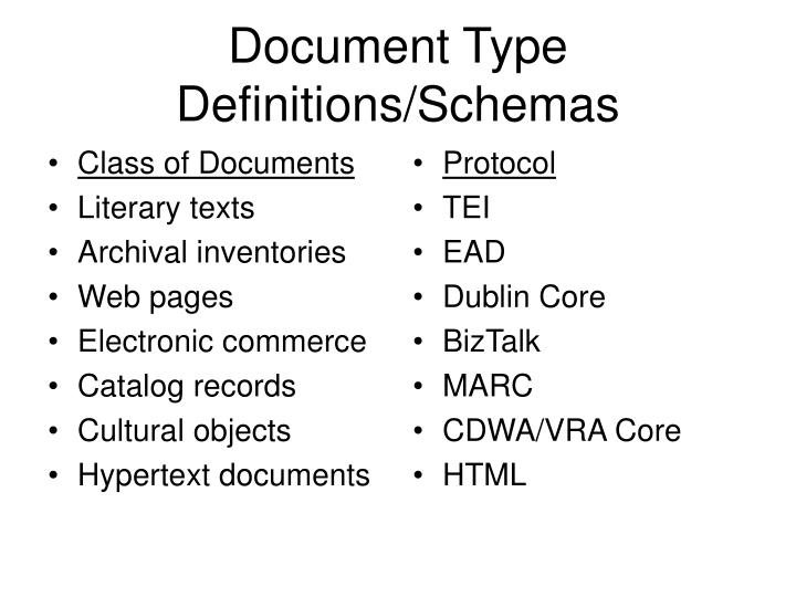 Class of Documents