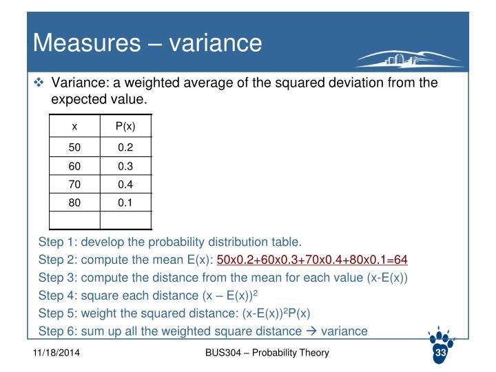 Measures – variance