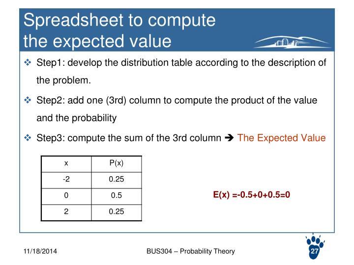 Spreadsheet to compute
