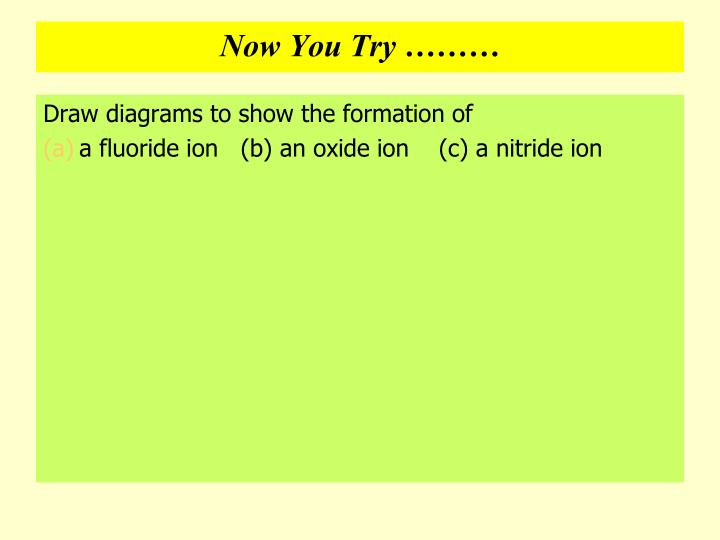 Draw diagrams to show the formation of