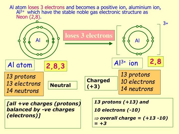 Al atom