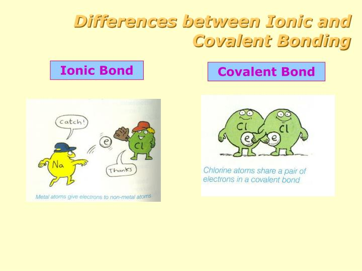 Differences between Ionic and Covalent Bonding