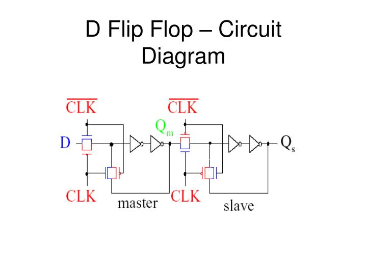 ppt - pass transistor logic powerpoint presentation