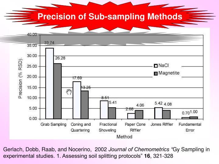 Precision of Sub-sampling Methods