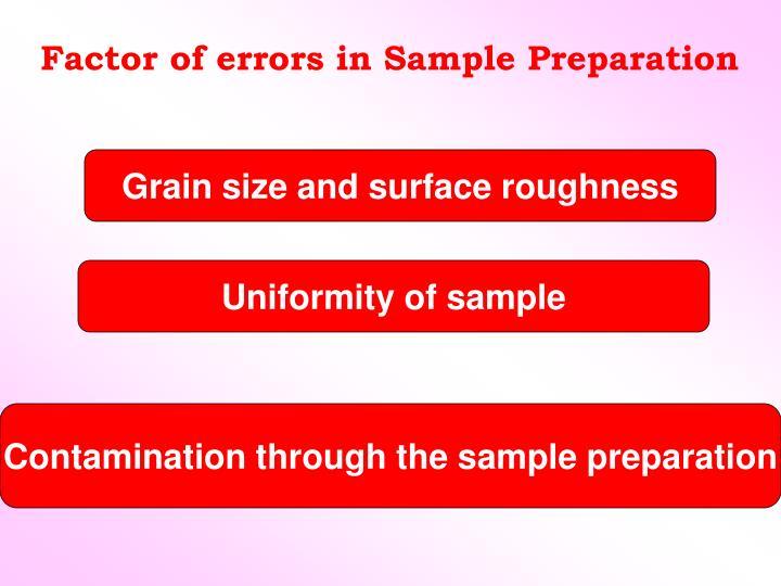 Factor of errors in Sample Preparation