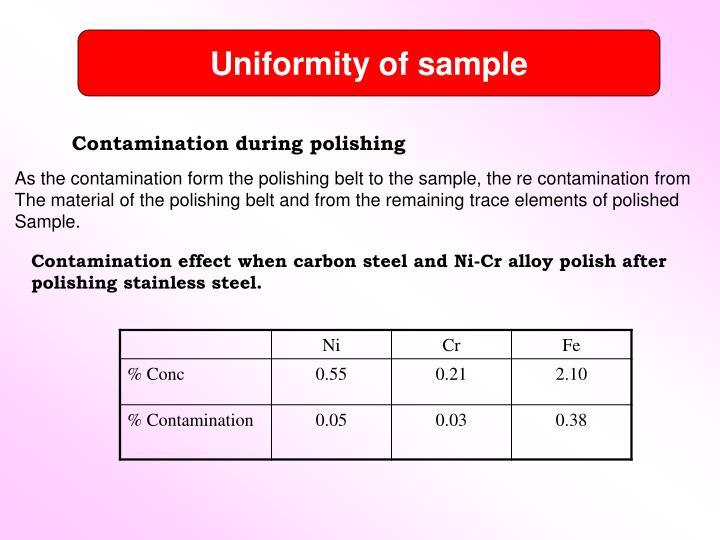Uniformity of sample
