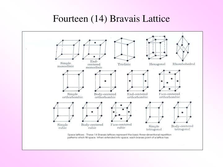 Fourteen (14) Bravais Lattice