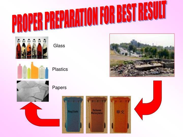 PROPER PREPARATION FOR BEST RESULT