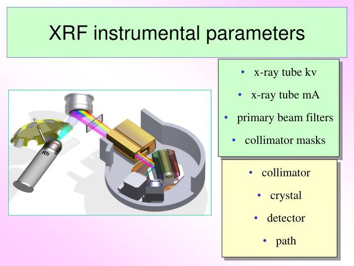 XRF instrumental parameters