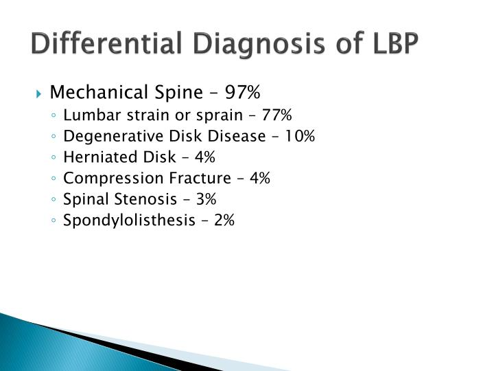Differential Diagnosis of LBP