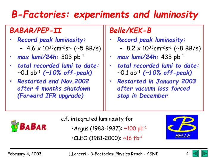BABAR/PEP-II