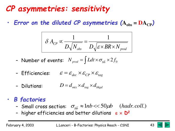 CP asymmetries: sensitivity