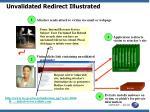 unvalidated redirect illustrated