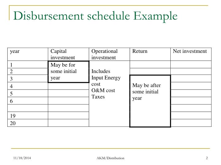 Disbursement schedule example