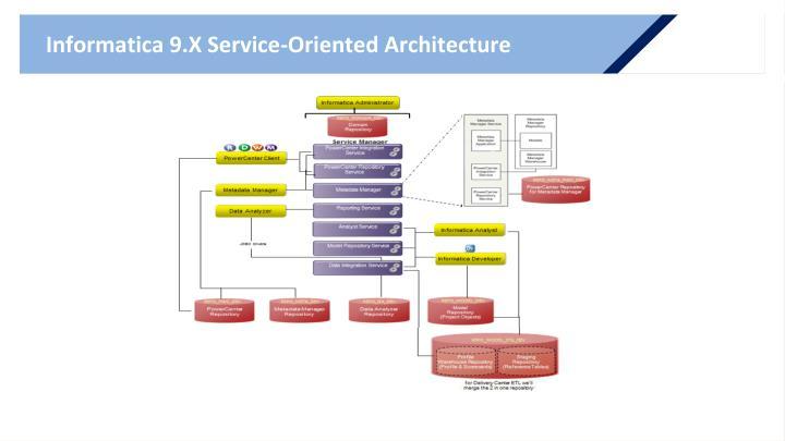 Informatica 9.X Service-Oriented Architecture