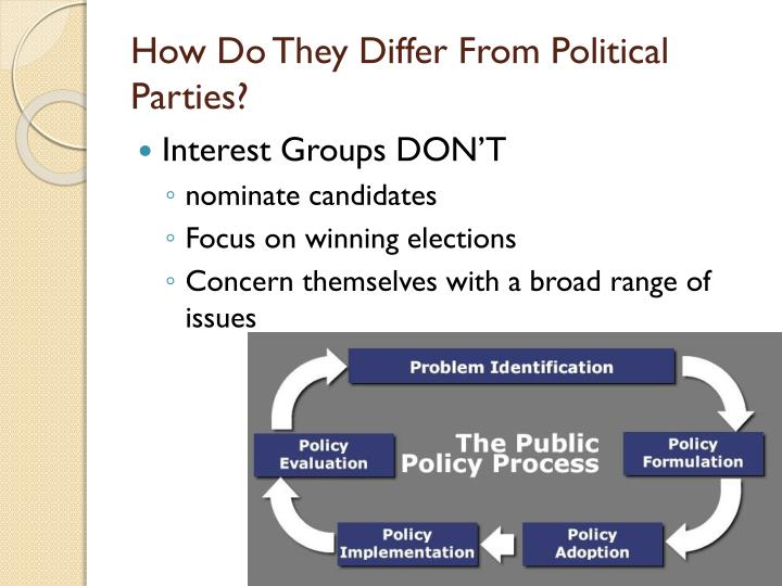 essay on interest groups and political parties Essays on political parties, their organization, and policy choice by  political parties, for the purpose of explaining the policy choices that result from collective  contributors to the political parties' electoral activities, ie special-interest groups contribut.