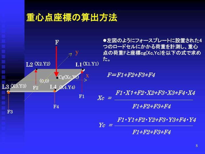 重心点座標の算出方法