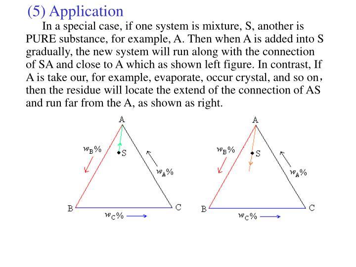 (5) Application