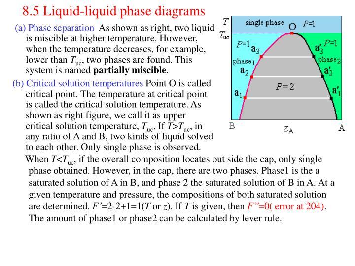 8.5 Liquid-liquid phase diagrams