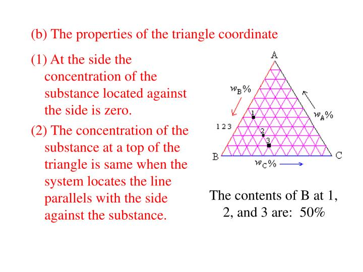 (b) The properties of the triangle coordinate