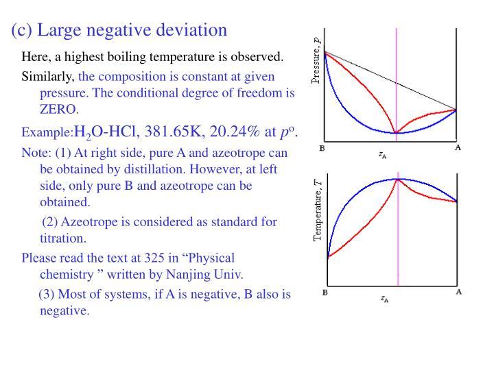 (c) Large negative deviation