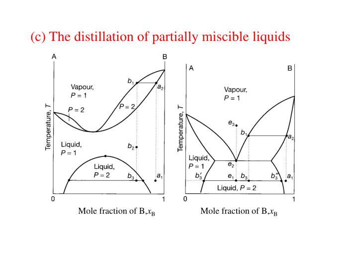 (c) The distillation of partially miscible liquids