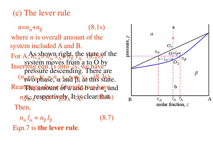 (c) The lever rule