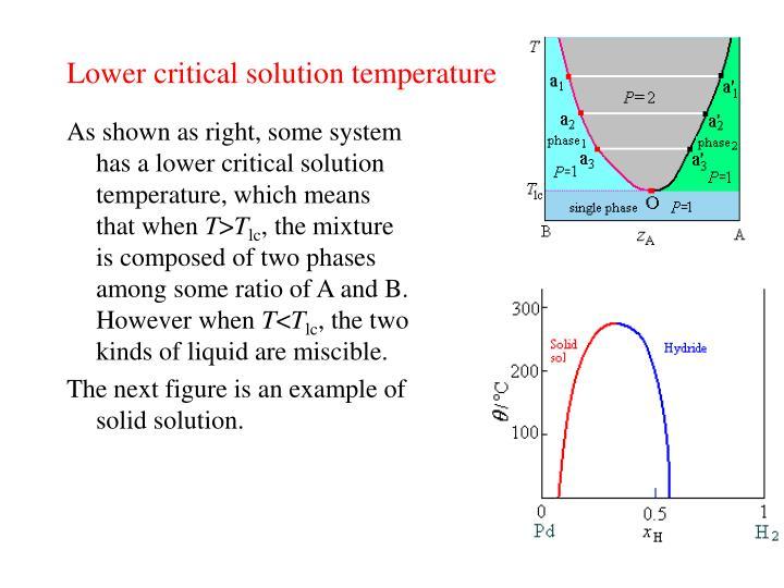 Lower critical solution temperature