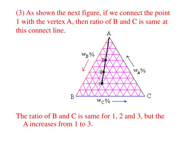(3) As shown the next figure, if we connect the point 1 with the vertex A, then ratio of B and C is same at this connect line.
