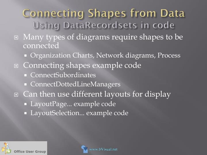 Connecting Shapes from Data
