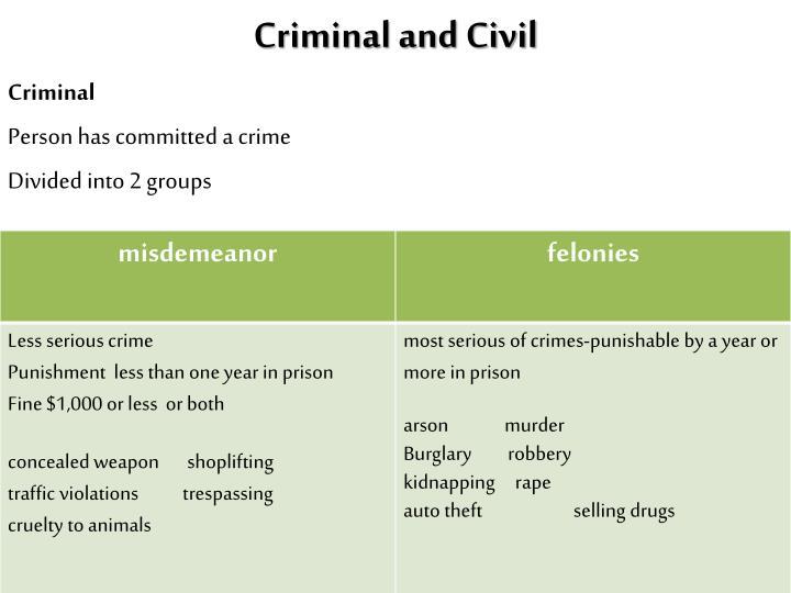 Criminal and Civil